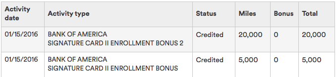 I applied for this card Jan. 12, and earned the bonus three days later on Jan. 15!