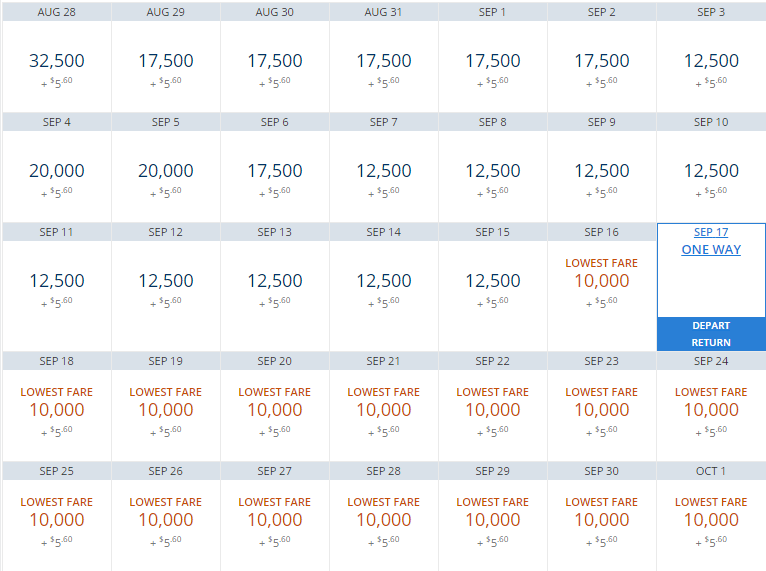 delta variable pricing