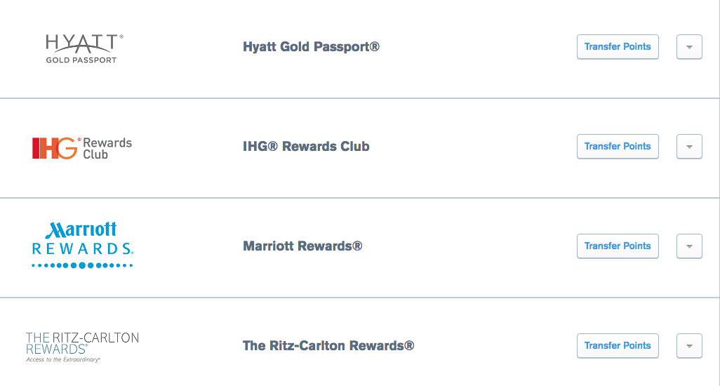 Points Transfer hotels